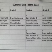Summer Cup Teams & Schedules