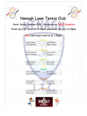 Breo Junior Spring Doubles Finals Sunday 10th April