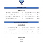Dolores Cahalan & Joe Doran Cups 2019 – Finals Night Schedule
