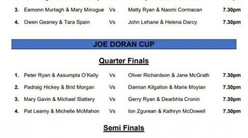 Joe Doran/Dolores Cahalan/Aine McKenna Cups 2020 – Finals Night Schedule